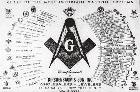 imagenes simbolos masoneria los masones ritos simbolog 237 a y jerarqu 237 a procomunica