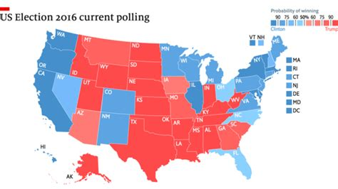 Electoral Results Mba by The State Of The Race Us Election 2016 Polling