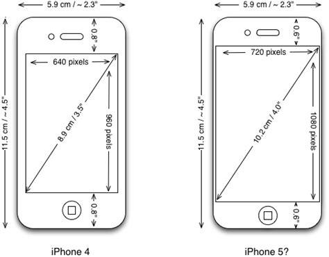 iphone 4 screen size apple iphone5 presentation on 12 sept the world fibrillation alessandro sicuro comunication