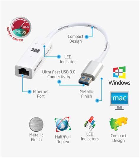 Usb Connection Power Needs 100 Brand New And High Qua promate fastlink e premium speed usb 3 0 ethernet