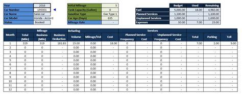 car report template exles car fleet management