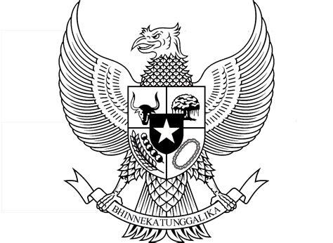 Garuda Pancasila garuda pancasila remanihuruk