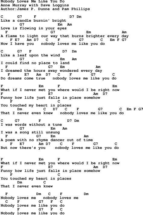 Guitar Chords Love Me Like You Do