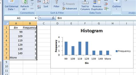 Excel Frequency Table by Worksheet Excel Definition Abitlikethis