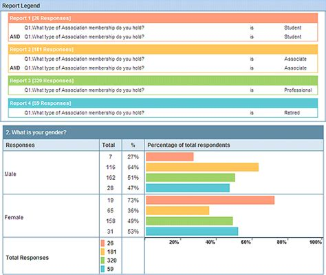 sle 23andme report survey research report sle 28 images board survey