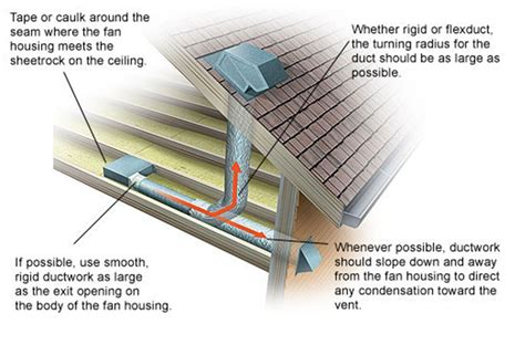vent bathroom fan through roof bathroom exhaust fan can vent out through the wall or up