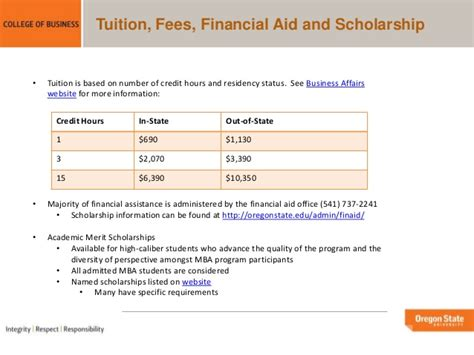 State Mba Tuition by Oregon State Mba Overview