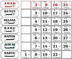 Kalender 2018 Bulan April Beserta Pasaran 2 Hisab Rukyat Dokumentasi T