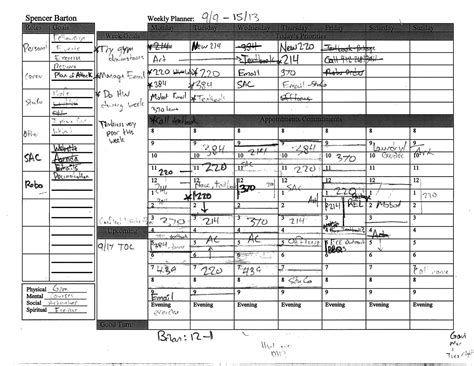 7 habits planner template stephen covey 7 habits weekly planner