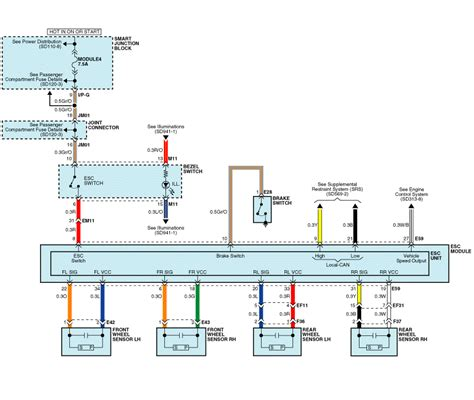 service manual electronic stability control 2009 kia kia sedona schematic diagrams esc electronic stability control system brake system kia
