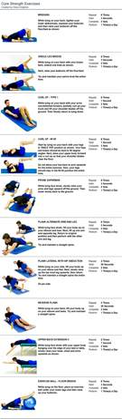 best 25 core workouts ideas core strength floor exercises thefloors co