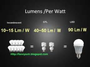 lumens per watt led