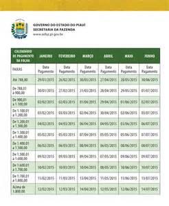 tabela do pagamento do funcionalismo pblico de mg tabela de pagamento de pensionistas do estado 2016 do rio