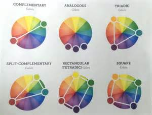 introduction to the color wheel amp color theory