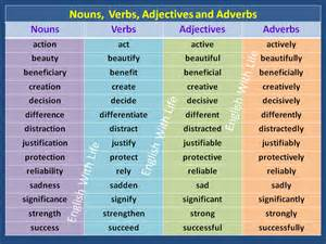 nouns verbs adjectives and adverbs vocabulary home