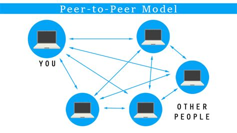 p2p blockchain and p2p web is it web 3 0