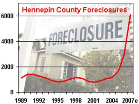 Hennepin County Address Search Hennepin County Foreclosures On Pace To Minnesota Radio News