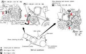 2002 Nissan Maxima Alternator Replacement Nissan Maxima Questions Brake And Battery Lights On New