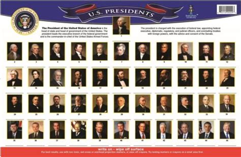 Printable Poster Of U S Presidents | fun presidents day learning the gingham apron
