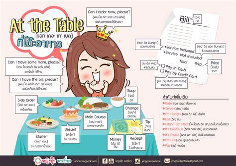 Kitchen Table With Leaf ศ พท ภาษาอ งกฤษในร านอาหาร ฟ งช ด อ านเป ะ ฝร งเก ท