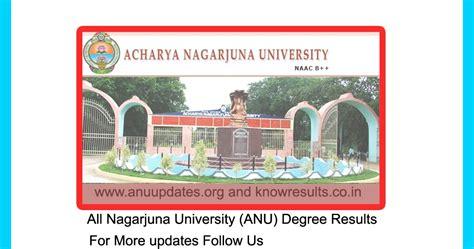 Anu Mba 2nd Sem Results 2017 by All Nagarjuna Degree Results Manabadi