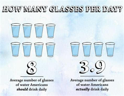 How Many Glasses Of Detox Water To Drink A Day by Pin By Vapour Organic On Health And Wellness