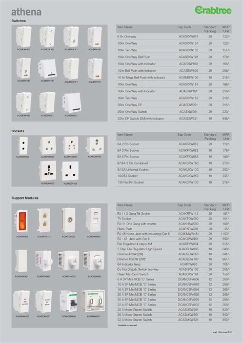 electric wire price list house wire price list 28 images swadeshi cables price