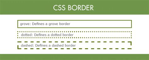 css table border color css border property style width color formget