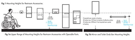 Handicap Bathroom Codes How To Design An Ada Restroom Arch Exam Academy