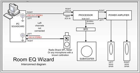 room eq room eq wizard free measurement and parametric eq setup software page 26 avs forum home