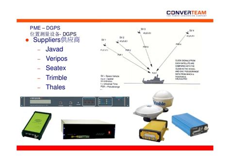 dp dynamic positioning system converteam