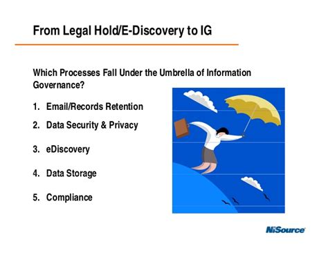 email format nisource exploring best practices for utilizing ediscovery
