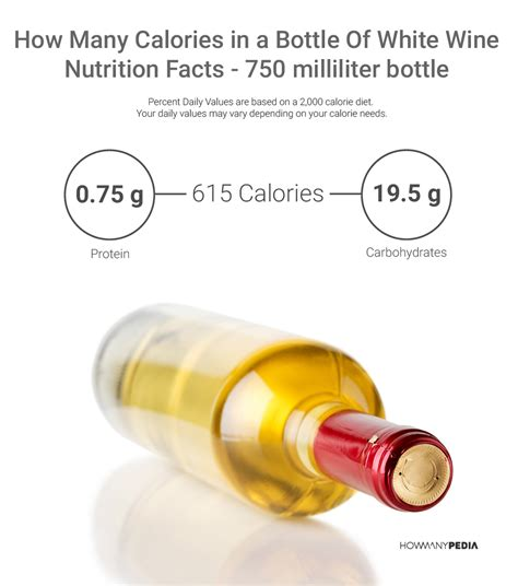 how many calories in a bottle of white wine howmanypedia