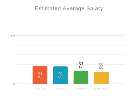 average tattoo artist salary artist by princesspickles09