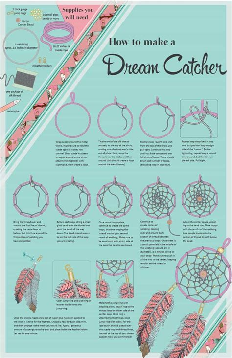 how to make a dream house doily dream catchers the best collection of ideas the whoot