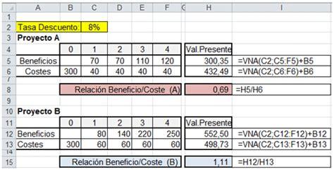 calculo anticipo impuesto a la renta 2016 tabla de calculo anticipo impuesto a la renta