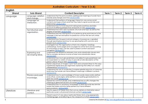 lesson plan template acara 1000 images about australian curriculum on pinterest