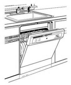 space saver dishwasher sink dave snyder estate portland or sink