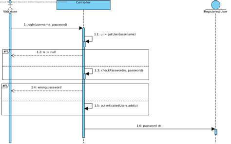 uml login uml sequence diagram for login operation stack overflow