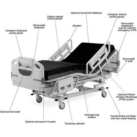 bed parts names hill rom advanta hospital bed p1600 mfi medical