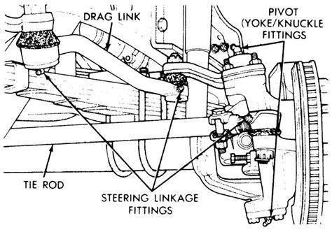 dodge dakota front end parts i a 1990 dodge dakota sport 4x4 automatic