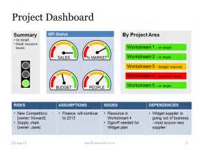 Project Dashboard Template Powerpoint by Powerpoint Project Dashboard With Status Template