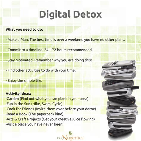 Digital Detox Length by The Digital Detox Econugenics