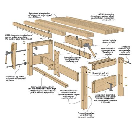 shaker bench plans shaker style workbench woodsmith plans