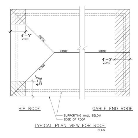 flat roof plan 28 flat roof plan flat roof house plan and