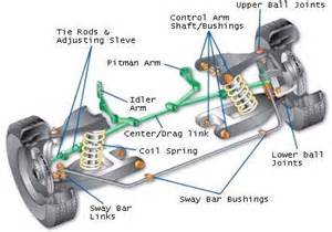 Can A Car Shocks And Struts Sch 233 Ma M 233 Canique Direction Suspension Rwd Suspension