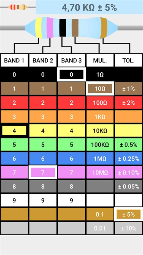 resistor color code 5 band resistor code calculator android apps on play
