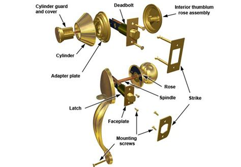parts of a drawer lock mortise lockset leverset what is a mortise lockset