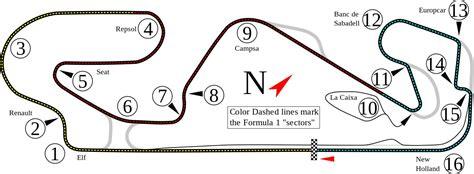 layout sirkuit sentul yang baru ini dia layout baru sirkuit catalunya buat motogp 2017