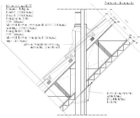ventilatie badkamer zolder 2x dakdoorvoer en 2x geveldoorvoer tbv rioolontluchting en